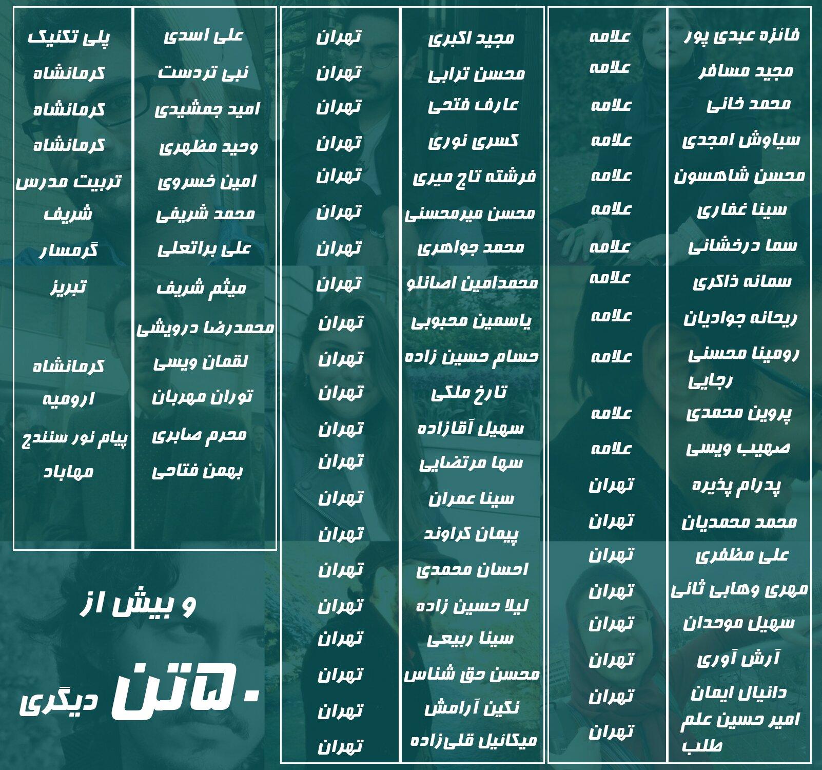 اسامی دانشجویان بازداشت شده